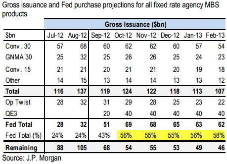 Fed%20purchases%20of%20MBS.png
